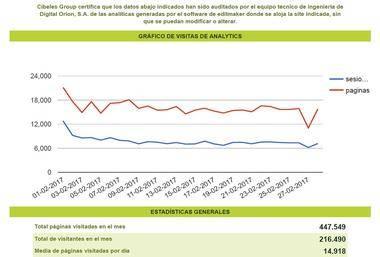 El Faro del Guadarrama digital tuvo el pasado mes de febrero un total de 216.490 visitantes