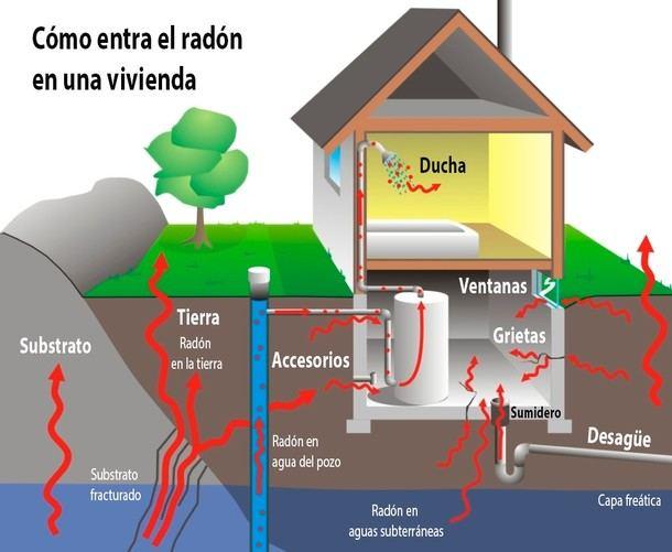 Moralzarzal medirá el gas radón en viviendas del municipio a través de una campaña gratuita