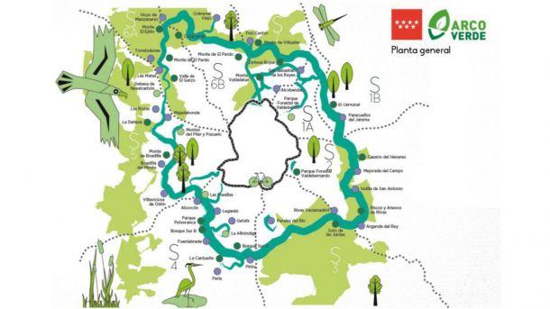 La futura Red Verde de la Comunidad de Madrid